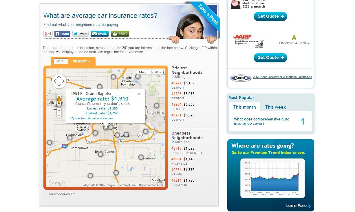 Multi car insurance compare