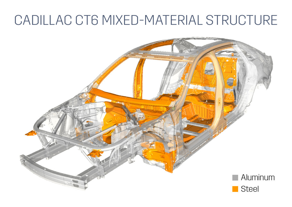 "Cadillac touted the mixed-materials nature of the new Cadillac CT6, which it says is mostly aluminum but also has ""13 different materials customized for each area of the car to simultaneously advance driving dynamics, fuel economy and cabin quietness."" (Provided by Cadillac)"