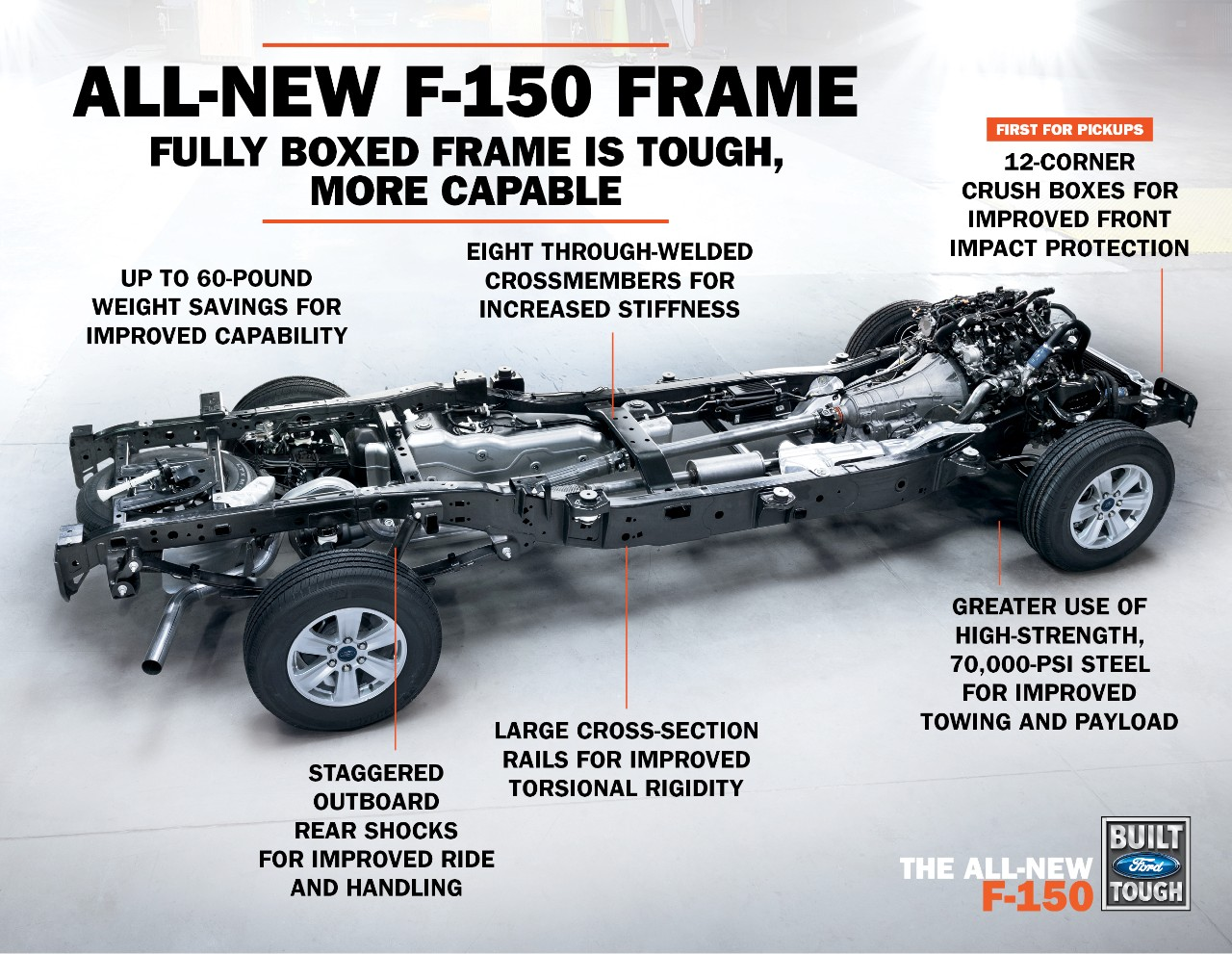 Automotive News Frame Shortage Slows Aluminum Ford F 150 Production 2014 Explorer Fuse Diagram Repairer Driven Newsrepairer