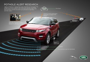 Jaguar Land Rover announced Tuesday it is testing a pothole-detecting sensor with a cybernetic eye towards crowdsourcing information about the suspension-bashing nuisances. (Provided by Jaguar Land Rover)