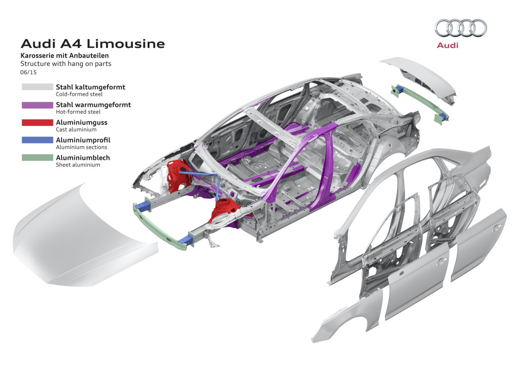 "Hot-stamped steels, which are typically at least 1,000 megapascals or stronger, provide what Audi calls the ""high-strength, crash-proof backbone of the passenger compartment."" (Provided by Audi)"