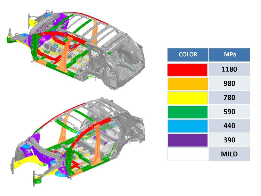 Figure 3 - Nissan Murano BIW