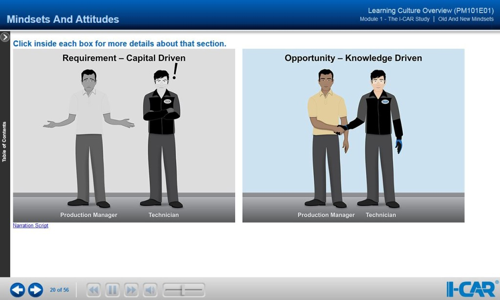 Don't be the guy on the left. (Provided by I-CAR)