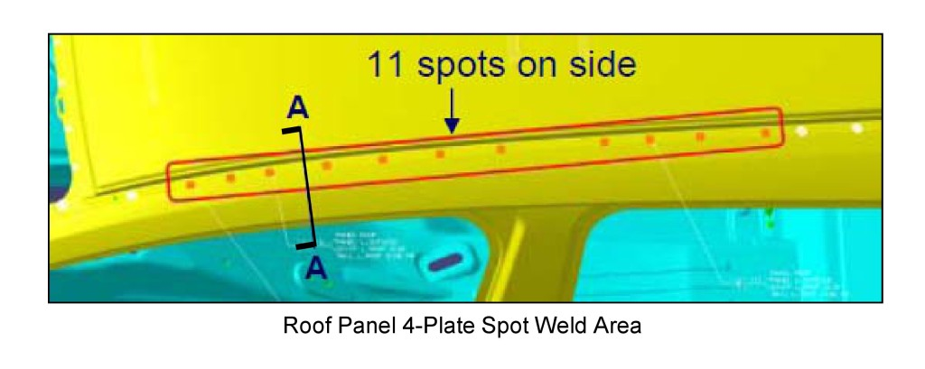 "The 2015 Honda Fit's roof has a ""unique 4-plate spot weld at the roof panel side,"" which requires 11 squeeze-type resistant spot welds on each roof panel side flange, a 2014 Honda Body Repair News states."