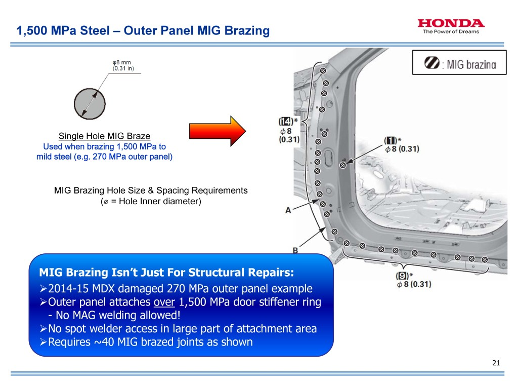 "The 2014 Acura MDX requires some MIG brazing of exterior 270-megapascal panels to the 1,500 MPa ""door ring."" (Provided by Honda via Guild21)"