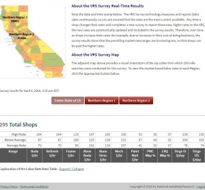 Survey results from the California Variable Rate System survey are shown April 6, 2016. (Screenshot from www.nationalautobodyresearch.com)