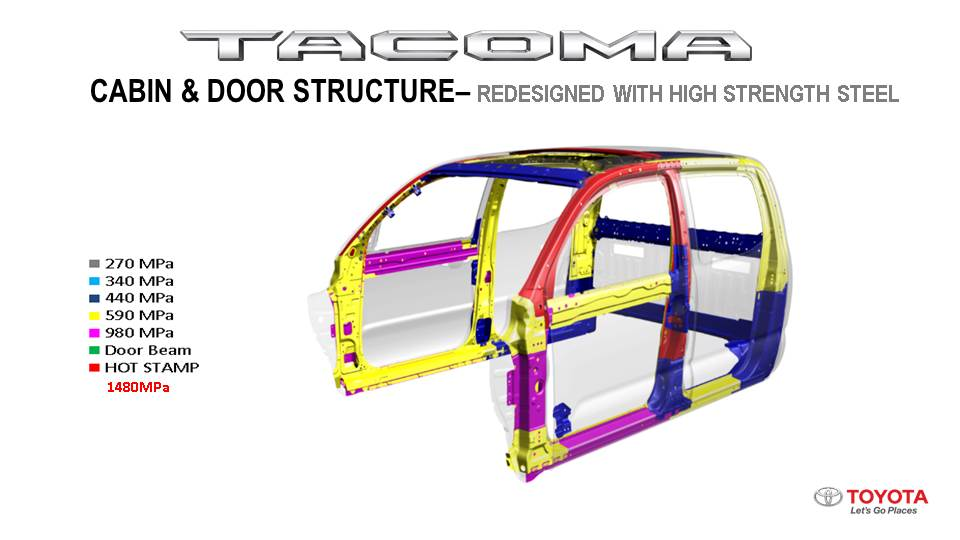 Joining the ranks of OEMs offering 1,480 MPa steel comes Toyota, which built part of the cab of the 2016 Toyota Tacoma out of the metal. (Provided by Toyota)