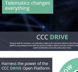 CCC announced Wednesday a new telematics platform, the home screen of which is shown here, which could allow a vehicle to automatically notify an insurer when a crash occurs. (Screenshot from www.cccis.com)