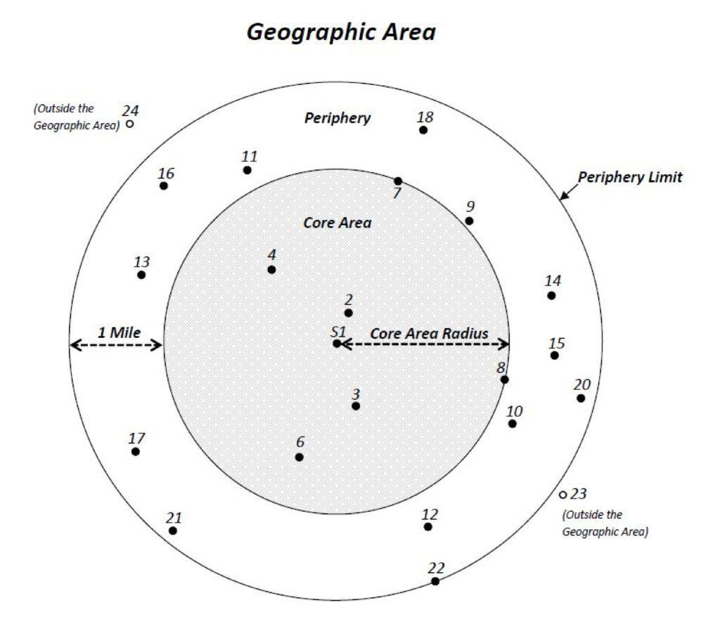 geographic-area-california-new-survey