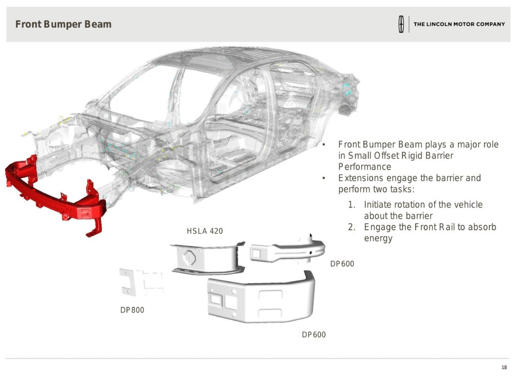 Part of Ford's small-overlap collision management system in the 2016 Lincoln Continental D544 presentation from the 2016 Great Designs in Steel. (Provided by Ford via Great Designs in Steel)