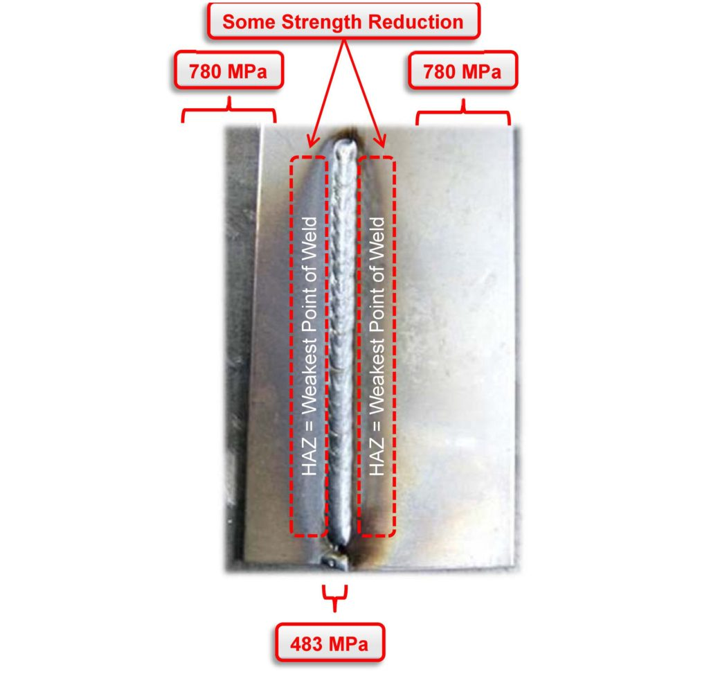 Honda Explains Why Staple 70 Ksi Welding Wire Won't Work