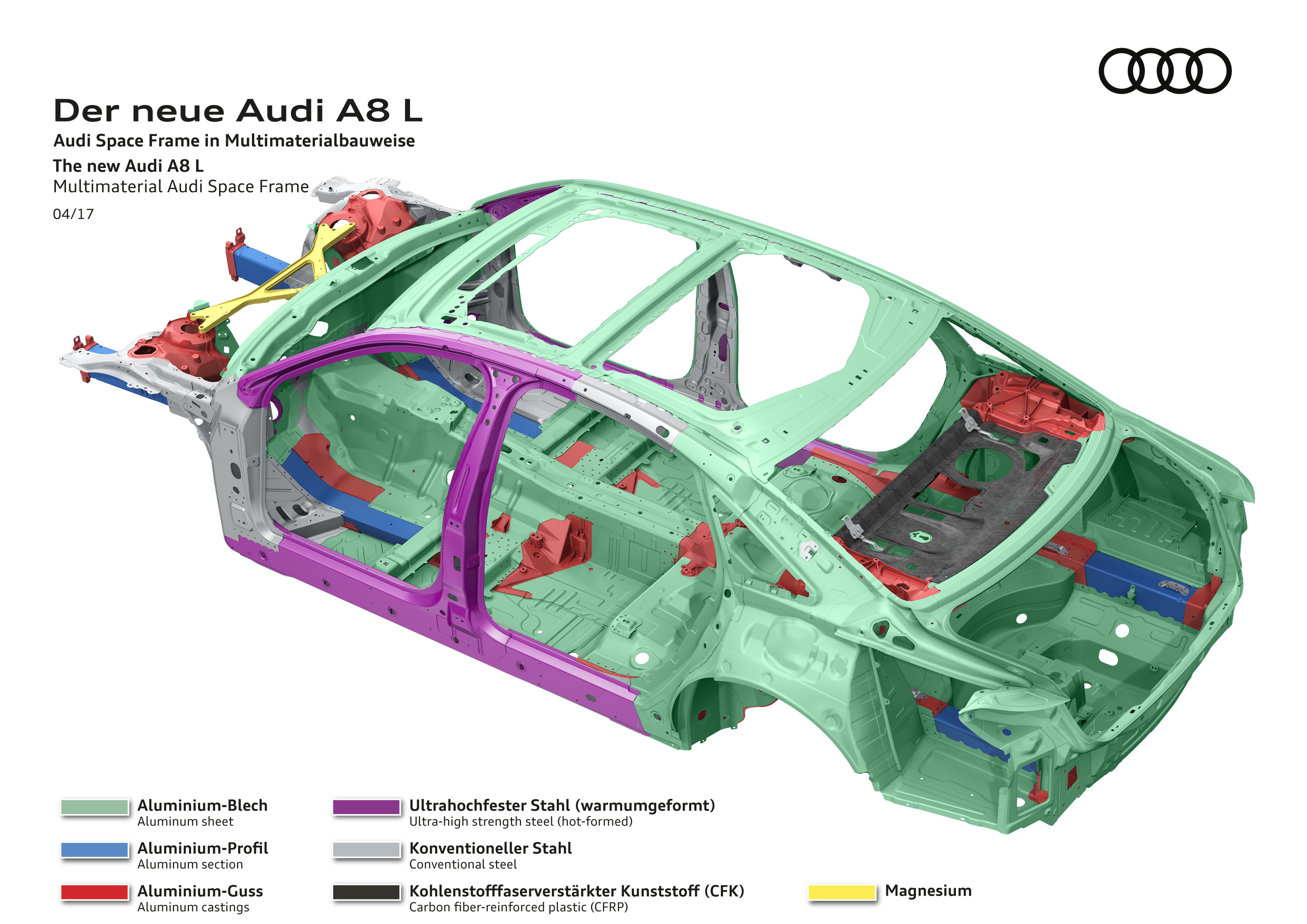 Upcoming audi a8 uses uhss aluminum carbon fiber for Space material design