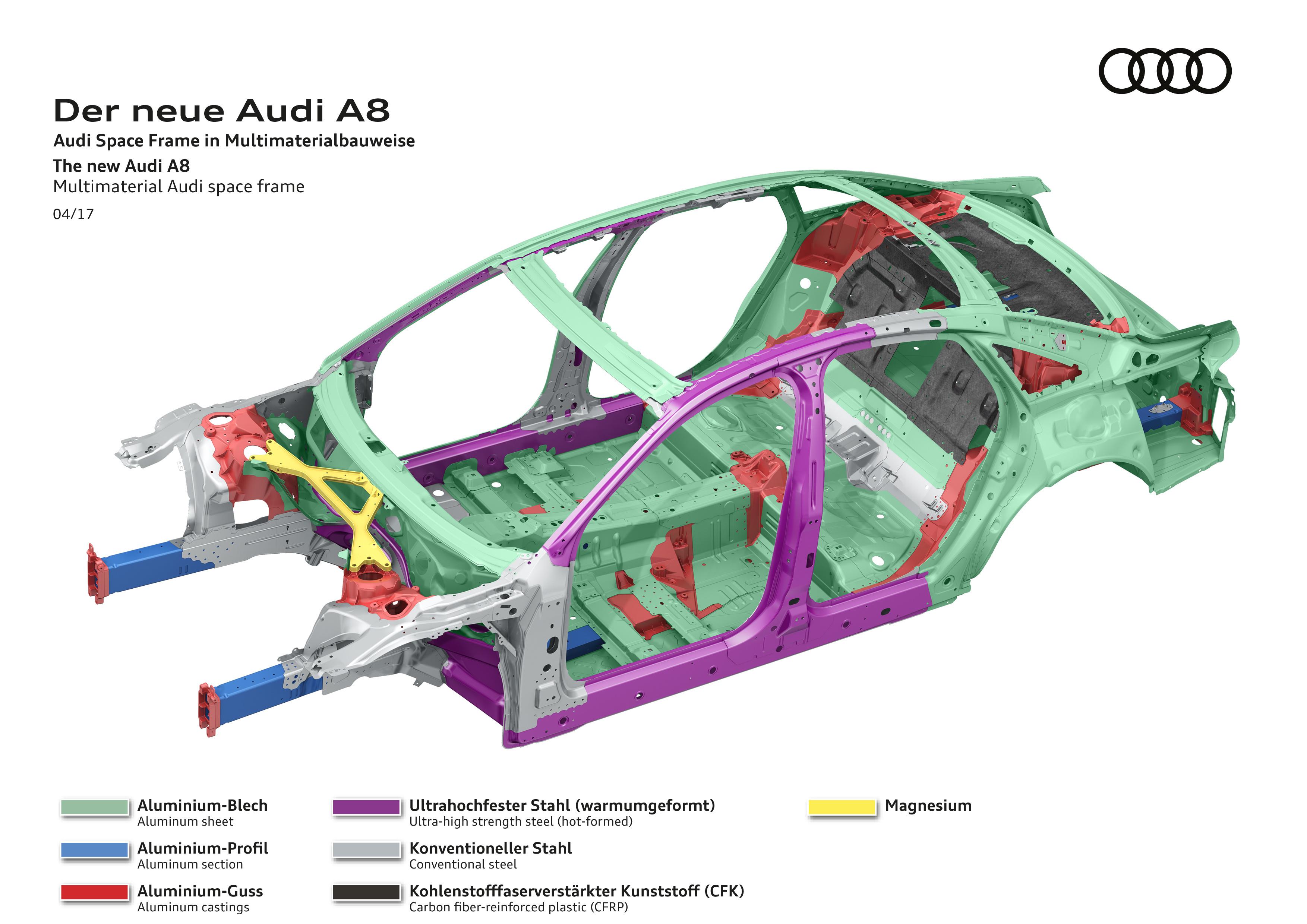 Audi q7 hybrid 2018 price