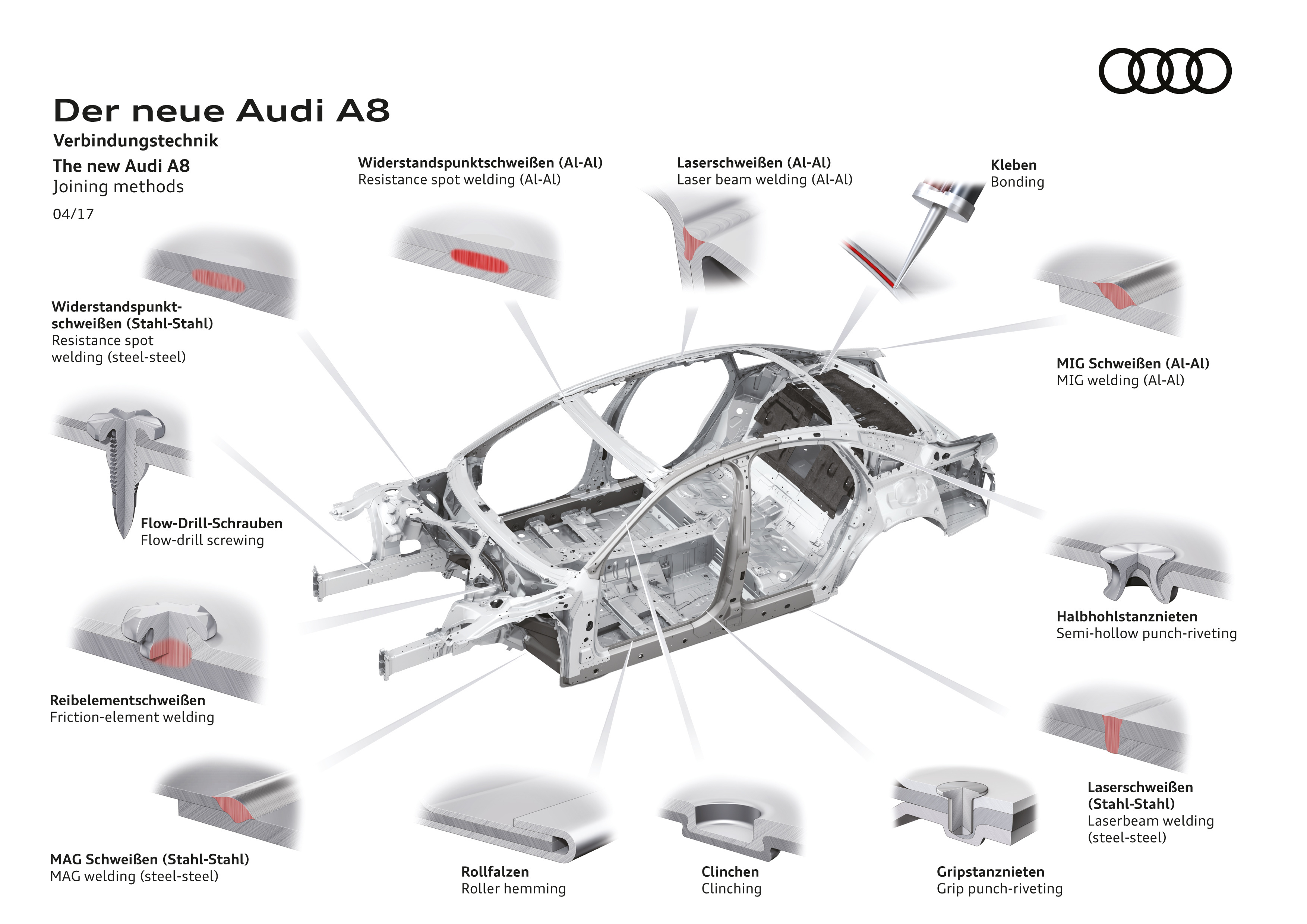 upcoming audi a8 uses uhss  aluminum  carbon