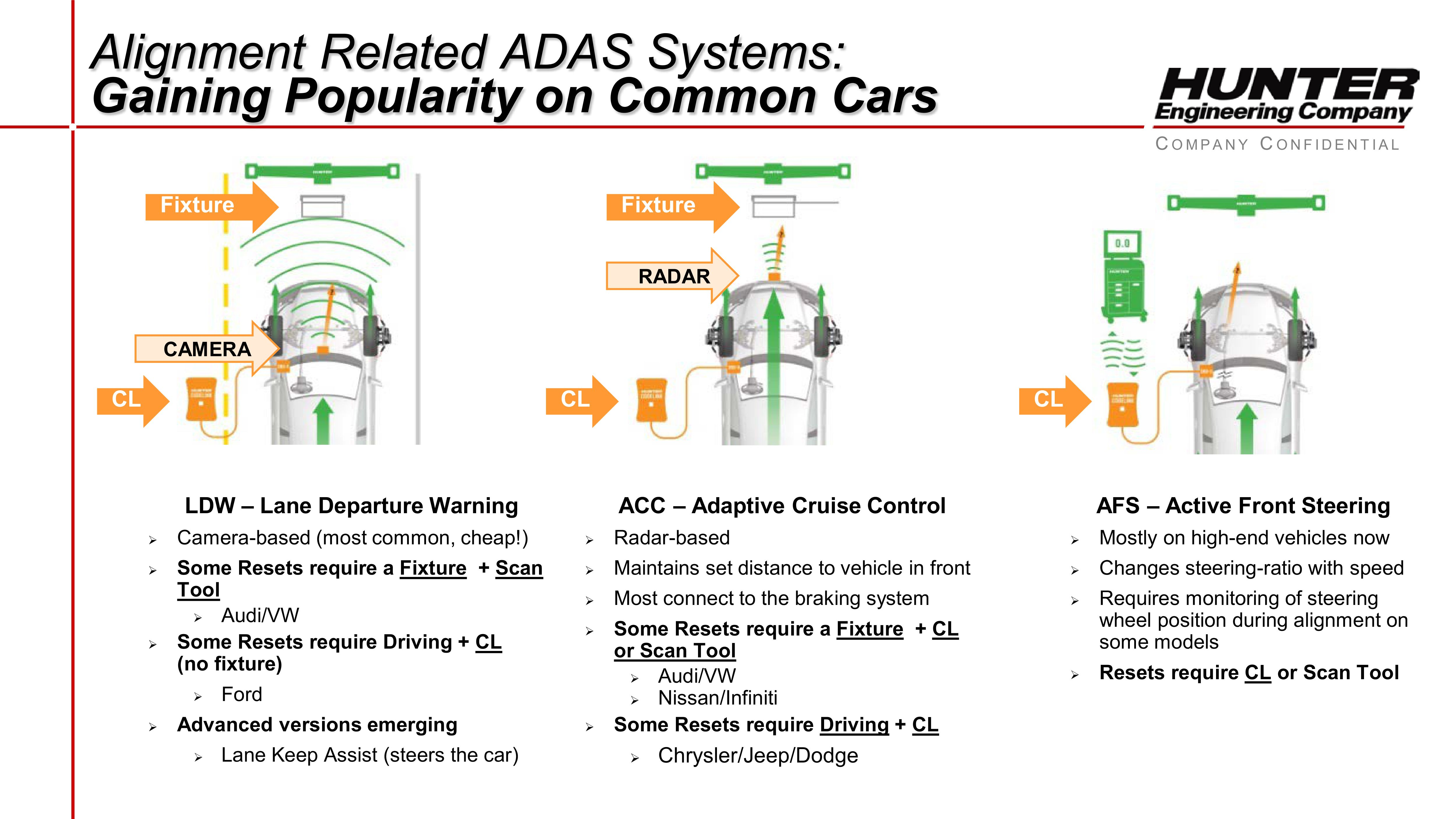 How An Aftermarket Calibration Solution Might Work And Some Dodge Cruise Control Diagram Device Is One Other Suppliers Be Following Hunters Lead Producing A Third Party Means Of