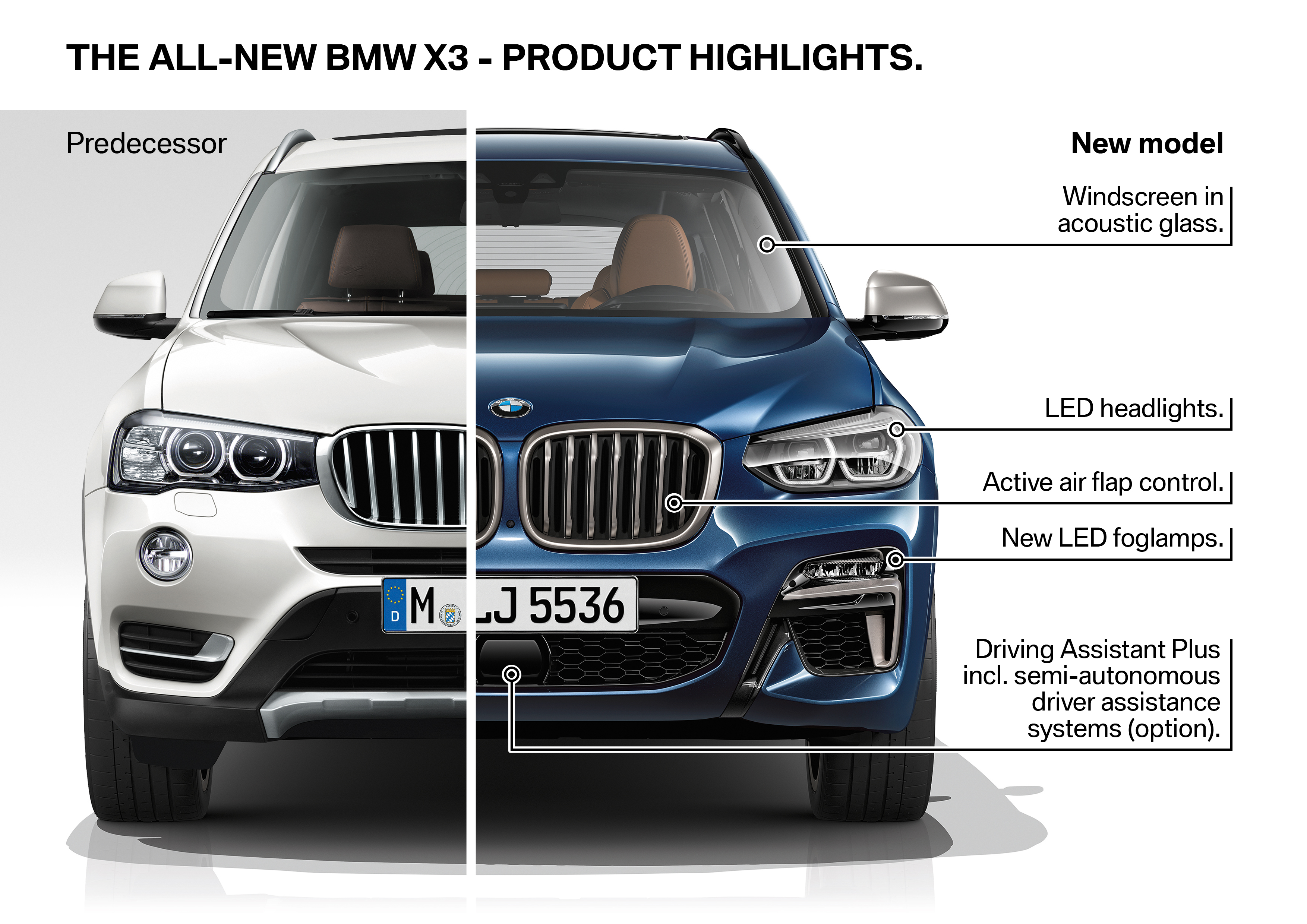 Bmw Exterior: BMW Offers Details On Exterior, Body Of 2018 X3; Car Is