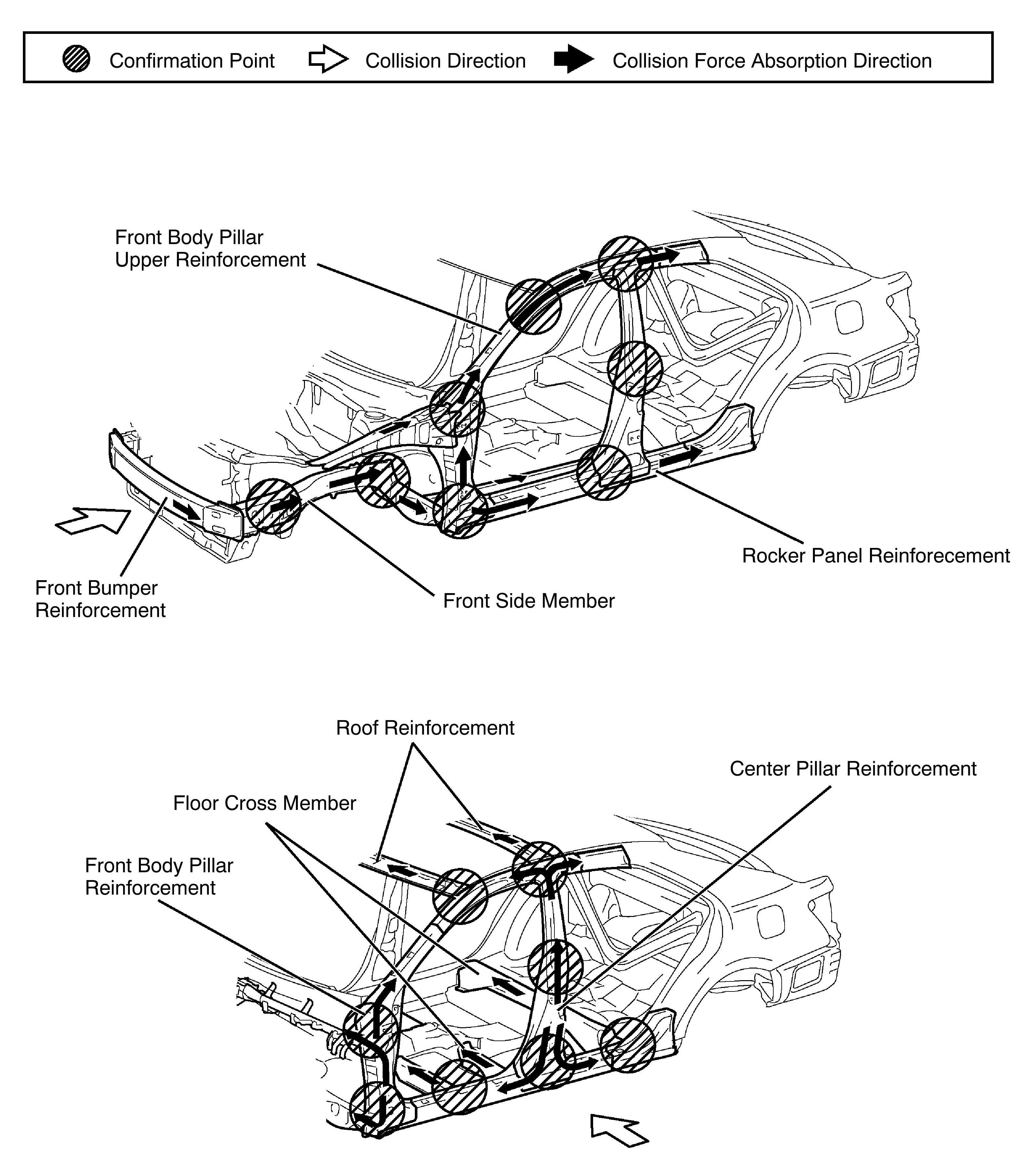 perfect car damage diagram frieze