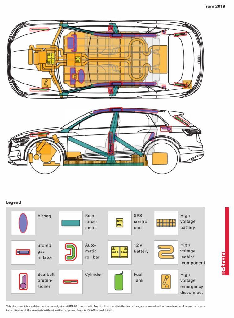 Audi: '19 e-tron high-voltage must be de-energized before